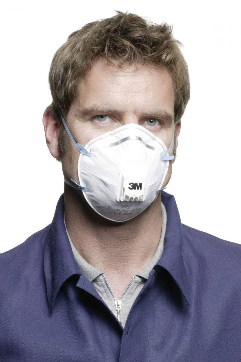 stofkapje voor mond en neus